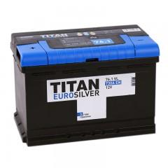 TITAN Euro 76А/ч п.п.