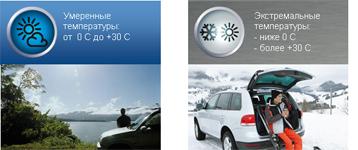 Влияние климата на аккумулятор