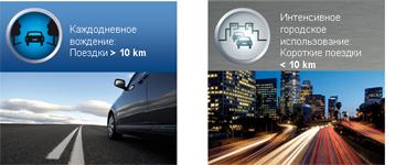 Влияние вождения на аккумулятор